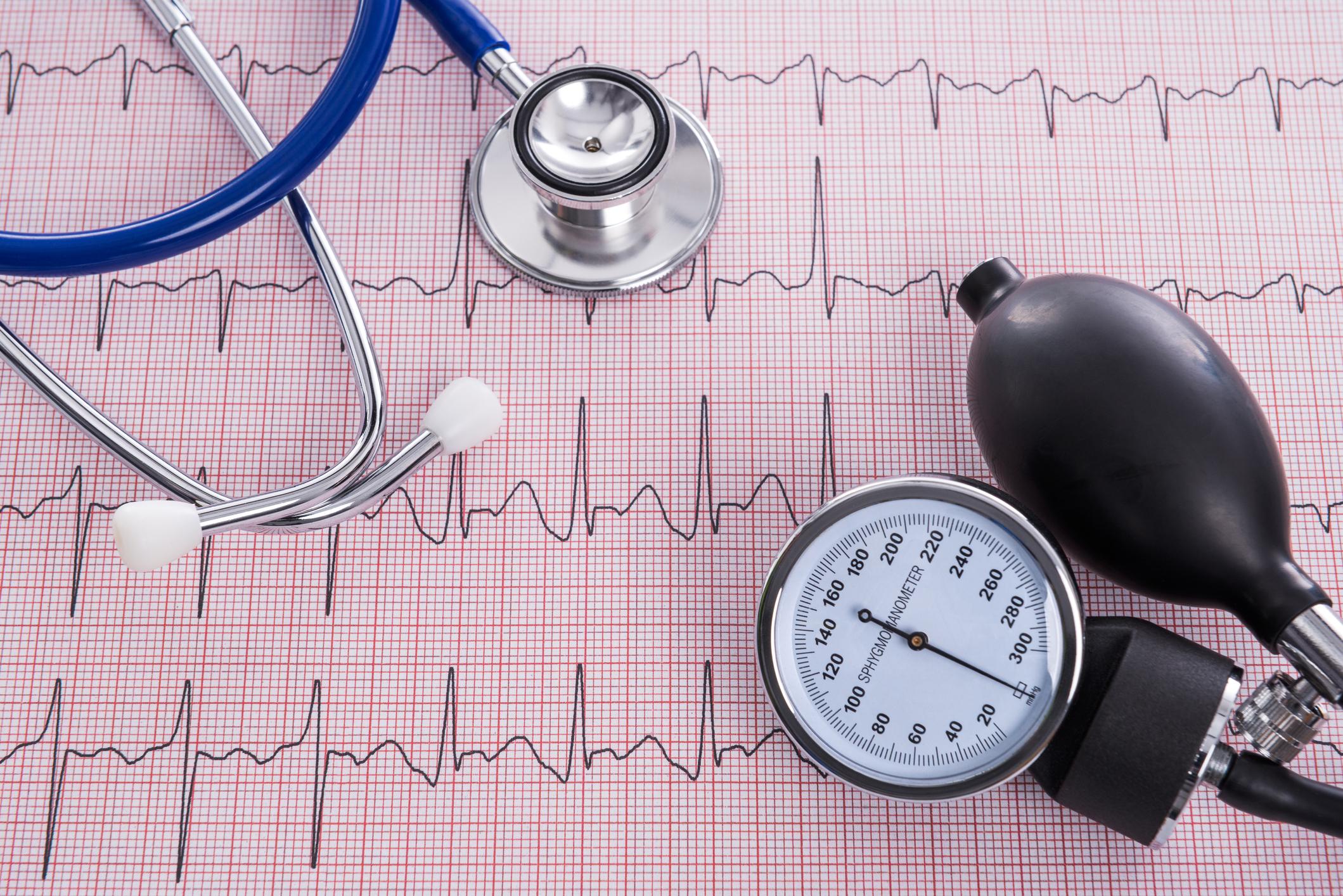 Facharzt Omid Raissi EKG